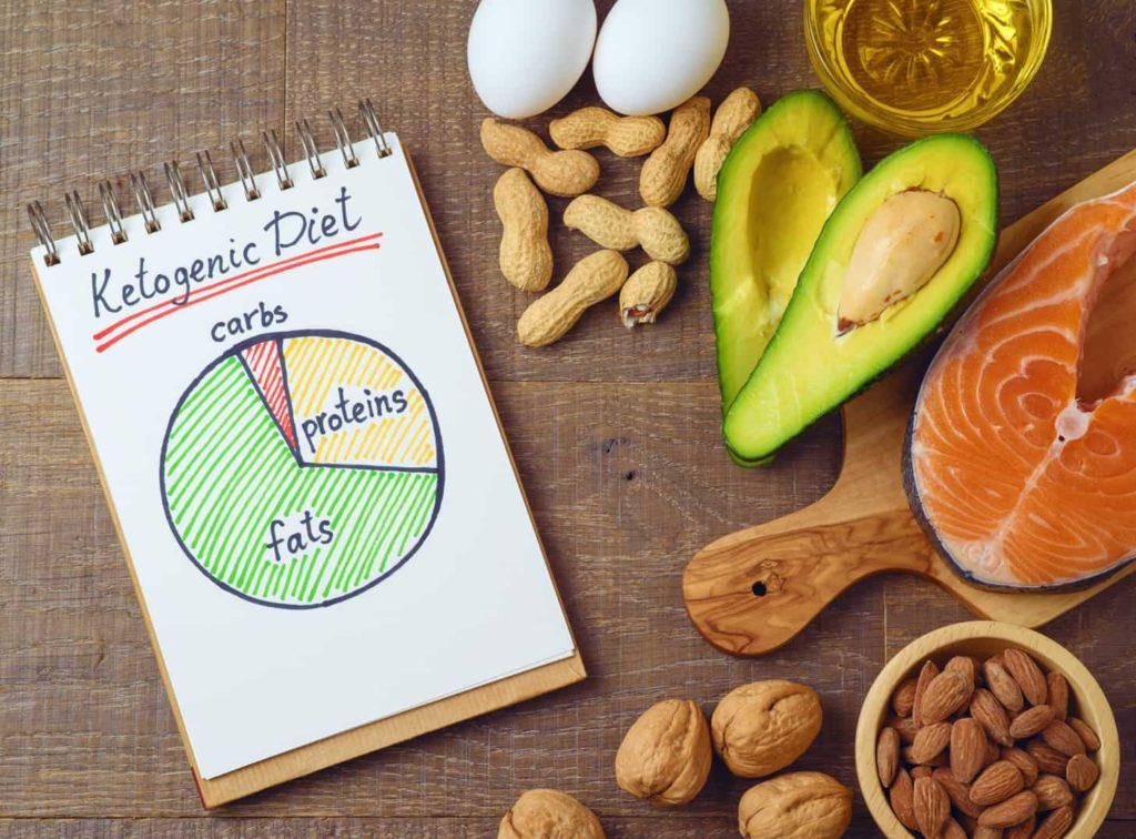 how does a keto diet help diabetics